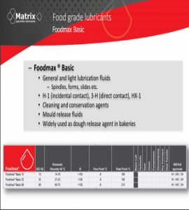 Foodmax Basic