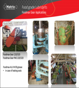 Foodmax Gear
